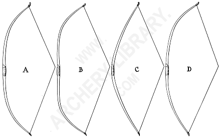Curve Shapes of the Drawn Bow. A. Correct; B. Too whip-ended; C. Bends at the handle; D. Limbs bend unequally.
